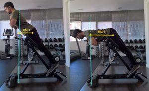 Análise biomecânica hip extension - extensão da anca
