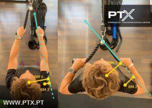 Abdução horizontal do ombro com corda