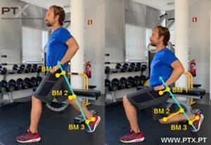Análise biomecânica do lunge perna traseira.