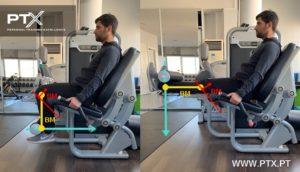 Análise biomecânica do exercício leg press