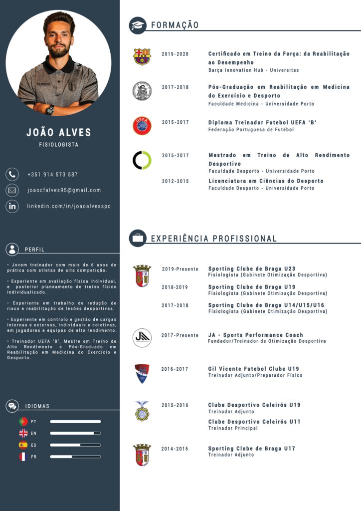 CV do Fisiologista João Alves